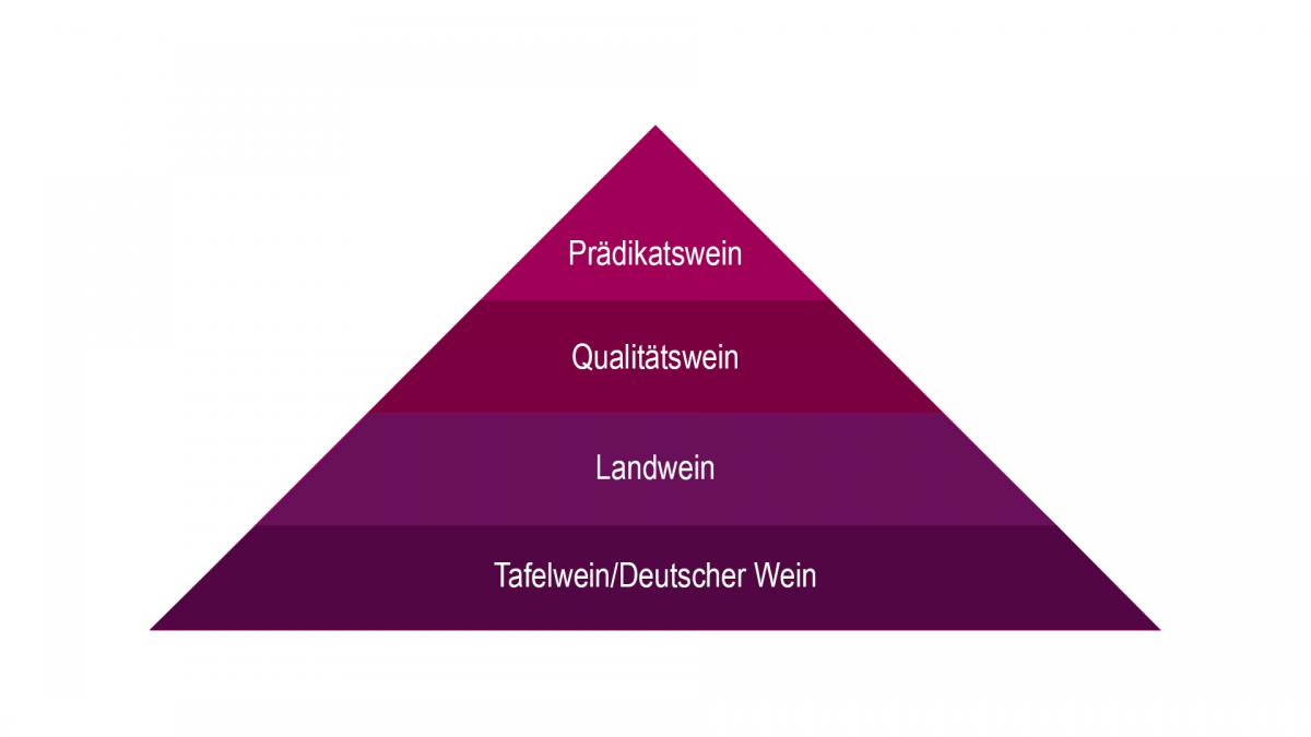 Pyramide_Qualit-t